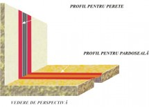 Vedere de perspectiva - Profile de dilatatie pentru pereti si tavan