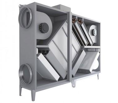 Unitate de ventilatie DUPLEX Basic - Unitati de ventilatie cu recuperare de caldura