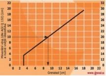 Exemplu - Grenaisol Superizolantul Campion