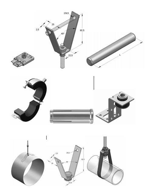 Grupe de produse MEFA - Grupe de produse MEFA