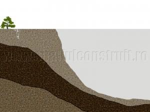 Alunecare de teren, faza 1 - Teren predispus alunecarilor