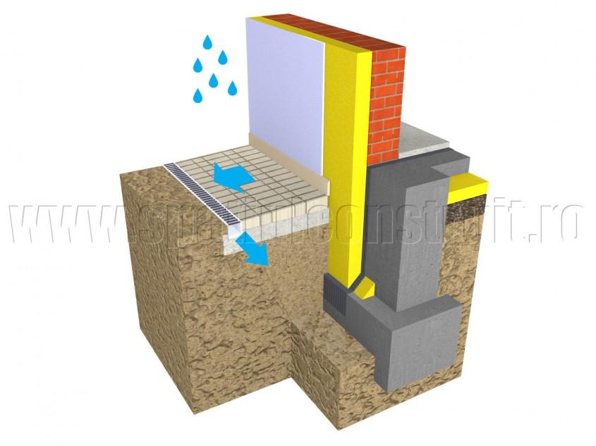 Scurgerea apelor pluviale la rigola - Scurgerea apelor pluviale in cazul unui dalaj perimetral