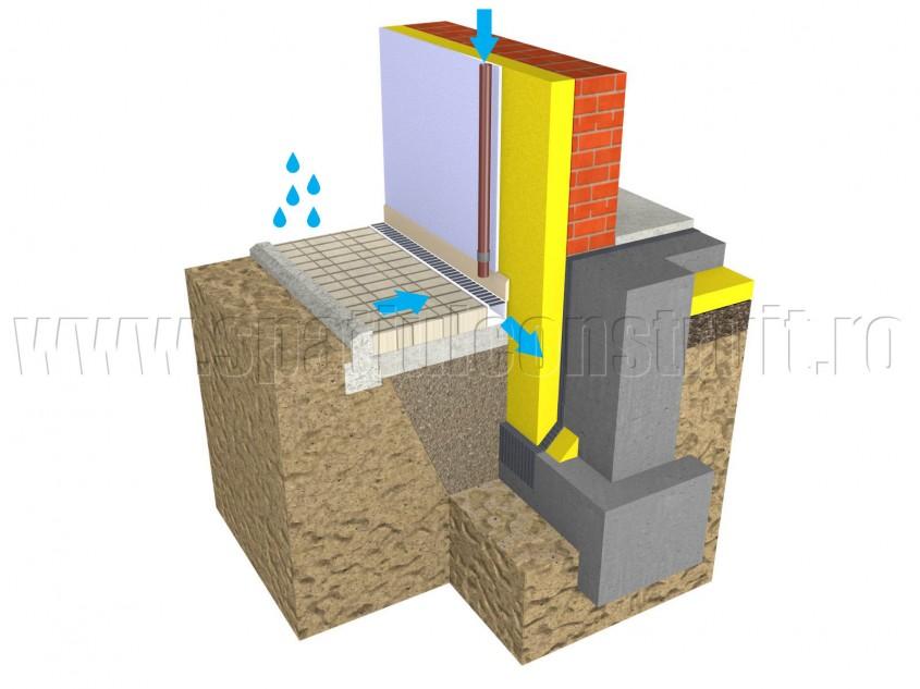 Scurgerea apelor pluviale la rigola, cu burlan - Scurgerea apelor pluviale in cazul unui dalaj perimetral