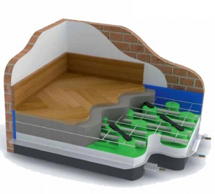 Sistem de incalzire prin pardoseala - CLASSIC - Sistem de incalzire prin pardoseala - CLASSIC