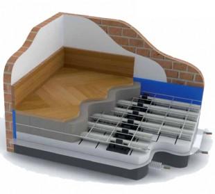 Sistem de incalzire prin pardoseala - FLAT - Sistemul de incalzire in pardoseala TIEMME - FLAT