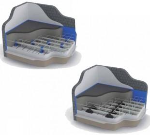 Sistem industrial de incalzire prin pardoseala - STRONG - Sistemul industrial de incalzire in pardoseala TIEMME - STRONG