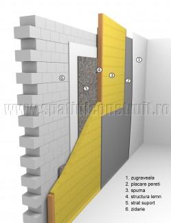 Termoizolare cu spuma - Termoizolarea cu spuma a unui perete