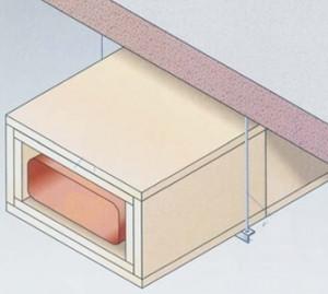 Invelirea rezistenta la foc a tubulaturilor de ventilatie din material plastic (PVC sau PP) (120 minute - 240 minute) - Protectie antifoc