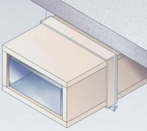 Invelirea rezistenta la foc a tubulaturilor de ventilatie din tabla de otel (120 minute - 240 minute) - Protectie antifoc
