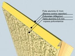 Panou termoizolant din poliuretan - THERMOMAX - Componente sistem THERMOMAX