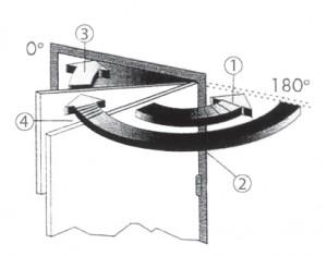 Parametri reglabili - Amortizoare - Amortizoare parametri reglabili