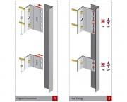 Fixare verticala - MacFOX - Fixare orizontala si verticala