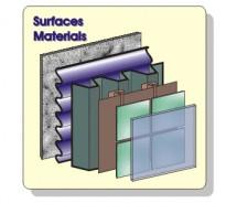EuroFOX - Aspectul exterior - Avantaje constructive - Eurofox