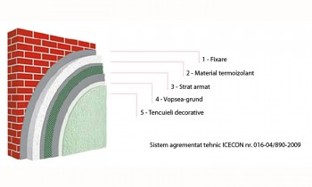 Sistem de termoizolatie Ceresit Ceretherm Basic - Sistemul de termoizolatie Ceresit Ceretherm Basic
