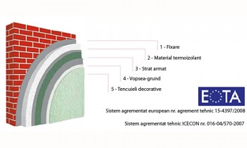 Sistem de termoizolatie Ceresit Ceretherm Clasic - Sistemul de termoizolatie Ceresit Ceretherm Clasic