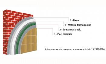 Sistemul de termoizolatie Ceresit Ceretherm Ceramic - Sistemul de termoizolatie Ceresit Ceretherm Ceramic