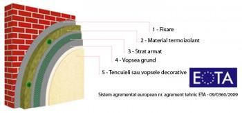 Sistemul de termoizolatie Ceresit Ceretherm Mineral - Sistemul de termoizolatie Ceresit Ceretherm Mineral