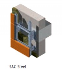 Sistem de ancoraj combinat SAC Otel galvanizat - Sistem de prindere Bersal - Monsena