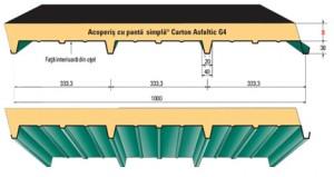 Acoperis cu panta simpla Carton Bituminizat G4 - METECNO - Panouri sandwich acoperis