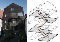 Casa din Memmingen2 - Casa din Memmingen