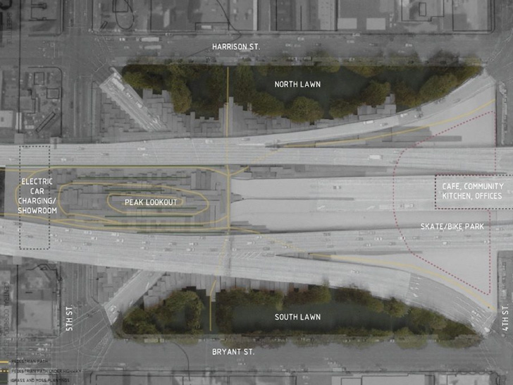 Cartier eco3 - Transformare a zonei de sub autostrada din San Francisco intr-un cartier eco