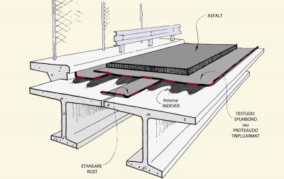 Hidroizolatii poduri rutiere  - Membrane bituminoase pentru poduri referinte