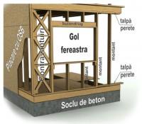 Sistem constructiv: case din lemn cu structura light framing - Sistem constructiv