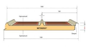 Metenergy - Metenergy