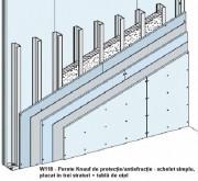 W118 - Pereti W115/W118