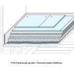 F132 Elemente mixte Vidifloor - Pardoseli uscate din placi de gipscarton
