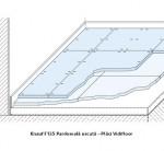 F135 Placi Vidifloor - Pardoseli uscate din placi de gipscarton
