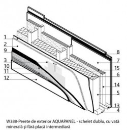 W388 - Perete de exterior AQUAPANEL - Sisteme AQUAPANEL - Pereti de exterior - W 38E