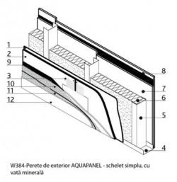 W384 - Perete de exterior AQUAPANEL - Sisteme AQUAPANEL - Pereti de exterior - W 38E