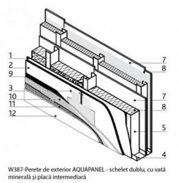 W387 - Perete de exterior AQUAPANEL - Sisteme AQUAPANEL - Pereti de exterior - W 38E