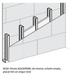 W381- Perete AQUAPANEL de interior - Sisteme AQUAPANEL - Pereti de interior - W 38I