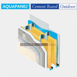 Sistem AQUAPANEL exterior - Sisteme AQUAPANEL de pardoseala flotanta