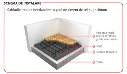 Schema de instalare - Aplicatii in cai de acces, rampe, alei si scari