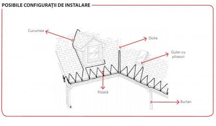 Posibile configuratii de instalare - Aplicatii pe acoperis