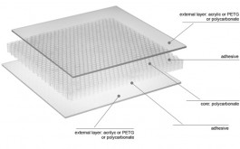 Panel Lightben - Placa Lightben