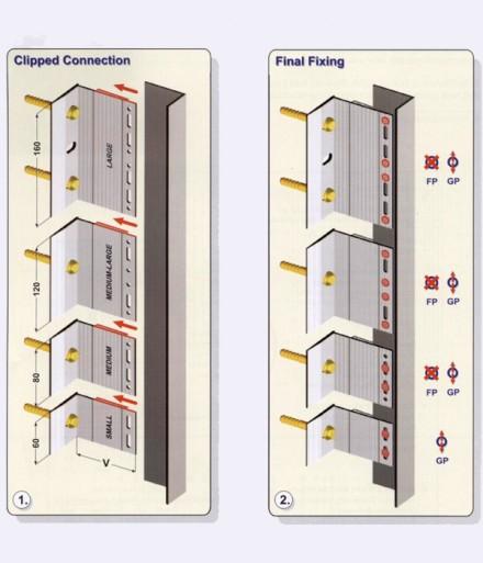 Sistem de fixare din aluminiu pentru placaje uscate exterioare - MacFOX - Sisteme de fixare GIBB