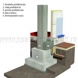Fundatie prefabricata - Tipuri de fundatii