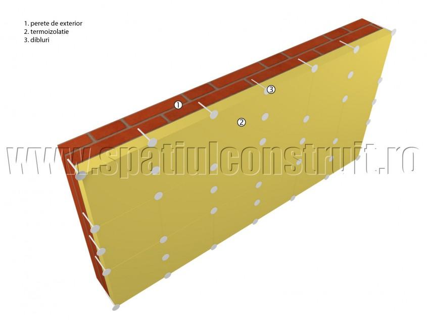 Termosistem pe structuri de zidarie - Termoizolarea peretilor exteriori