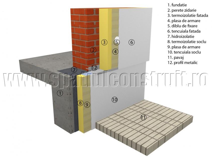 Termosistem la case pe structura din zidarie - Alcatuirea unui termosistem
