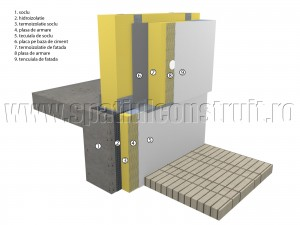 Termosistem la case pe structuri usoare - Alcatuirea unui termosistem