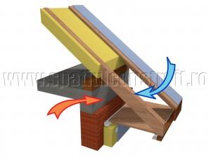 Termoizolare incorecta la streasina - Pozarea materialului termoizolant la streasina
