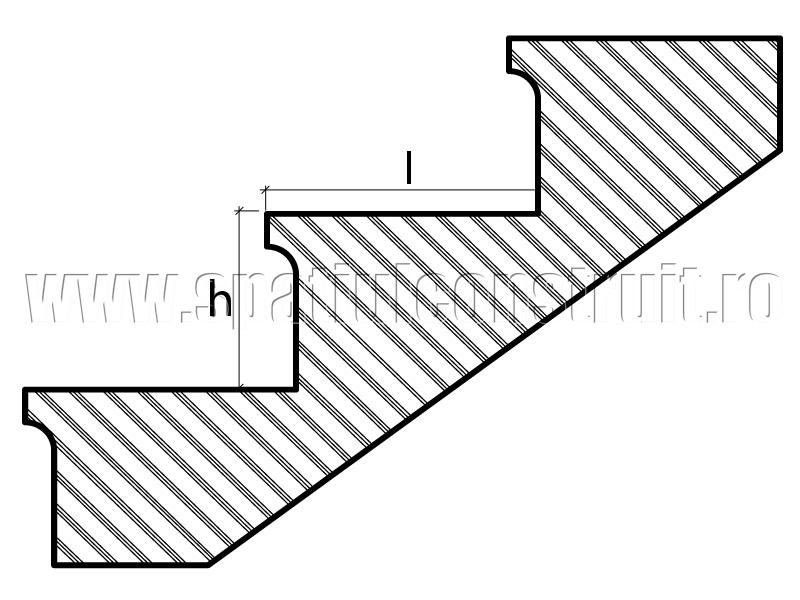Lungimea treptei (l) si inaltimea contratreptei (h) - Relatia dintre lungimea treptei (l) si inaltimea contratreptei