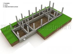 Fundatie pentru constructie rezidentiala - Fundatii pentru o constructie rezidentiala