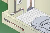 Protectie impotriva inghetului pentru conducte si tevi - RAYCHEM - Degivrare rampe si cai de acces