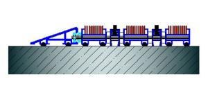 Stergator HF03 - Stergatoare pentru picioare