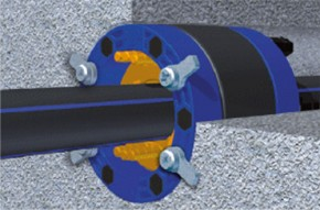 Sistem de etansare la trecerea prin pereti Curaflex Nova - Sistem de etansare la trecerea prin pereti Curaflex Nova